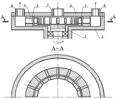 Роторно импульсный аппарат