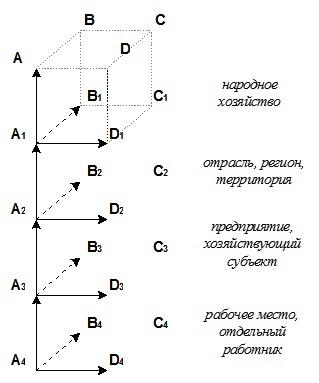 kubik2_2 индустриализация