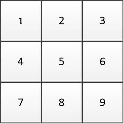 Концептуальная матрица