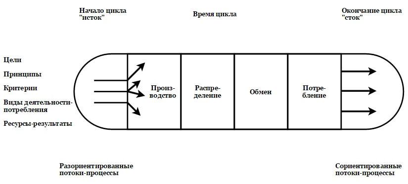 Потоки_процессы