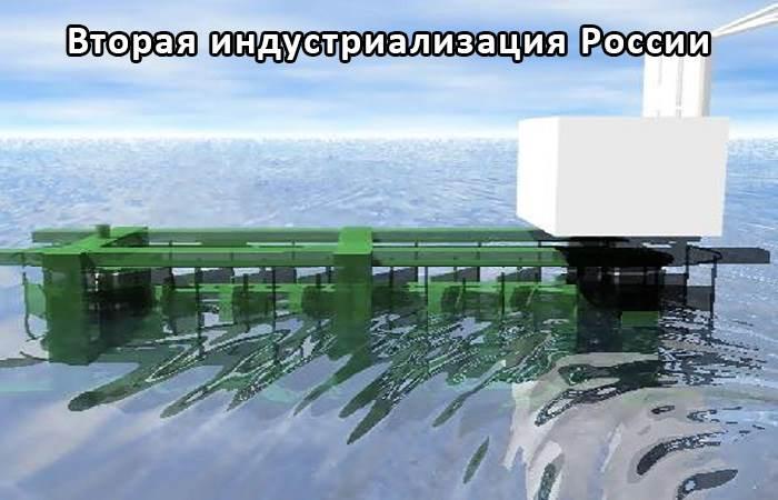 МиниГЭС безплотинный гидроэнергоблок Ленева купить цена своими руками до 10 киловатт для частного дома на реке строительство.