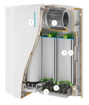 Устройство для вентиляции и очистки воздуха