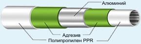 Экструзионная линия по производству труб
