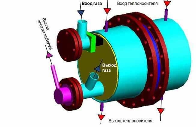 Микротурбина Турбосфера для выработки электроэнергии