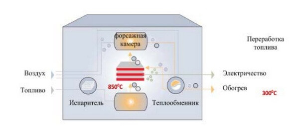Мобильная энергоустановка