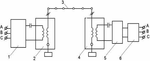Передача электроэнергии на расстояние с помощью резонансной однопроводной системы