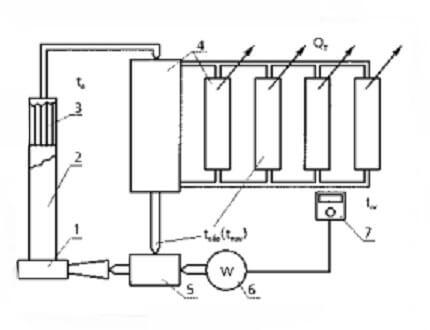Вихревой теплогенератор с жидким теплоносителем