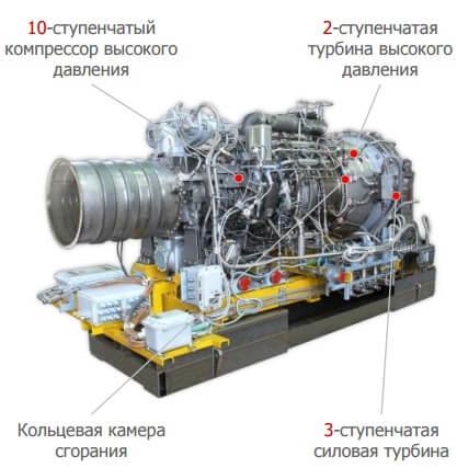 Морской двигатель