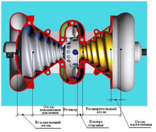 Роторно-волновой двигатель с высоким КПД
