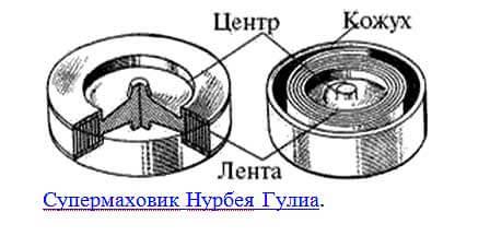 Супермаховик – аккумулятор энергии