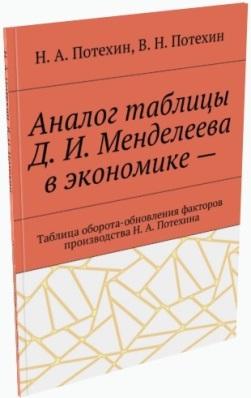 Аналог таблицы Д.И. Менделеева в экономике