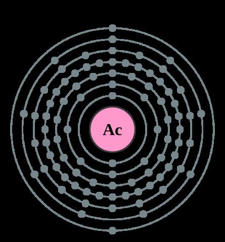 Электронная оболочка актиния