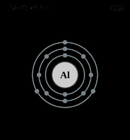 Электронная оболочка алюминия