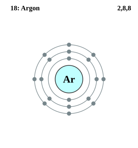 Электронная оболочка аргона