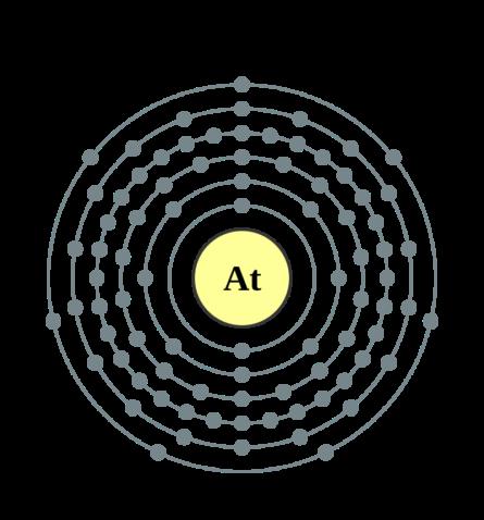 Электронная оболочка астата
