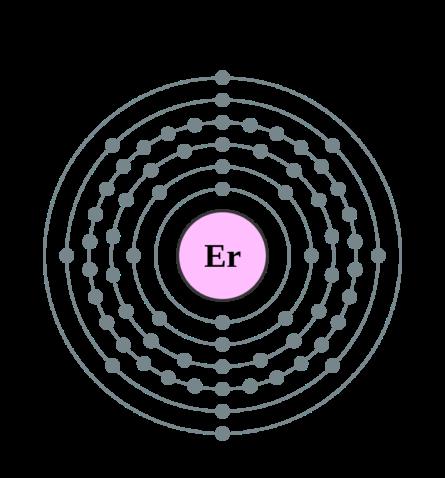Электронная оболочка эрбия