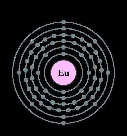 Электронная оболочка европия