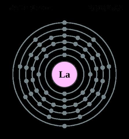 Электронная оболочка лантана