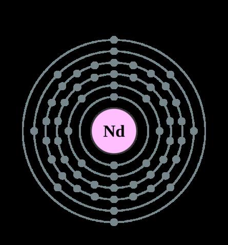Электронная оболочка неодима