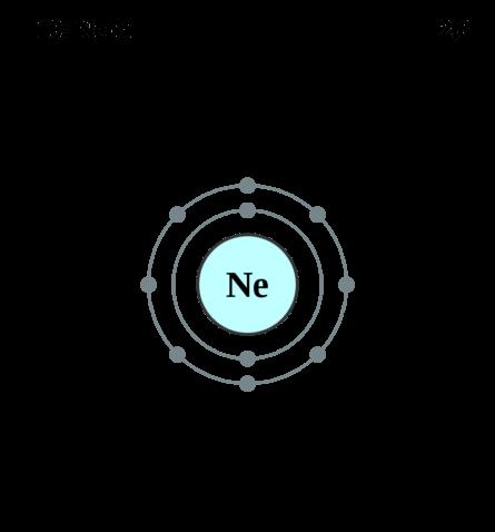 Электронная оболочка неона
