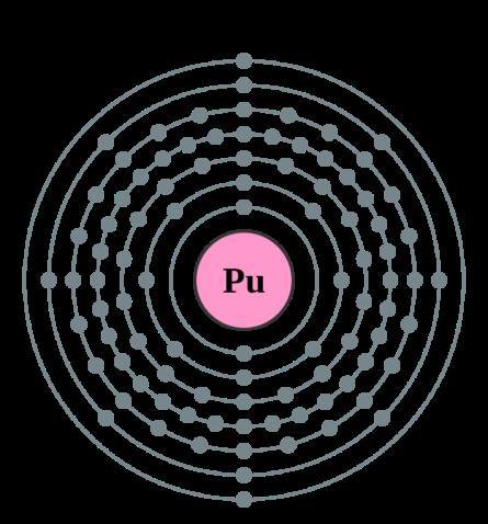 Электронная оболочка плутония