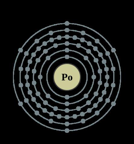 Электронная оболочка полония