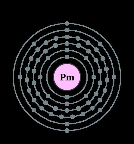 Электронная оболочка прометия