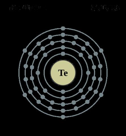 Электронная оболочка теллура