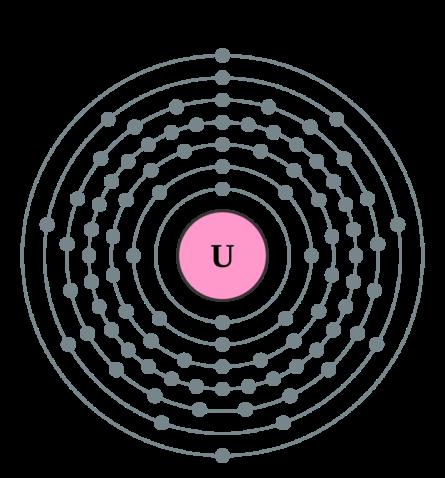 Электронная оболочка урана