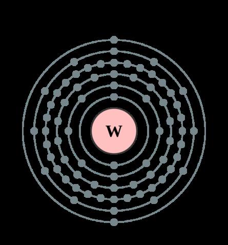 Электронная оболочка вольфрама