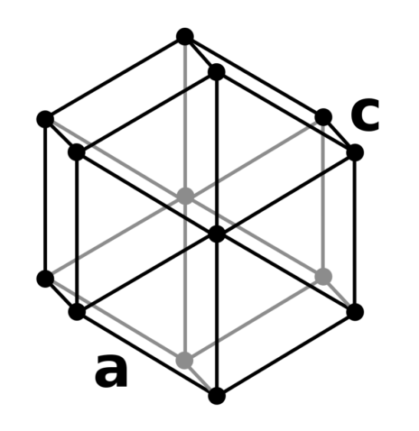 Кристаллическая решетка берклия