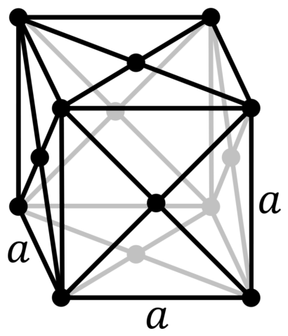 Кристаллическая решетка меди