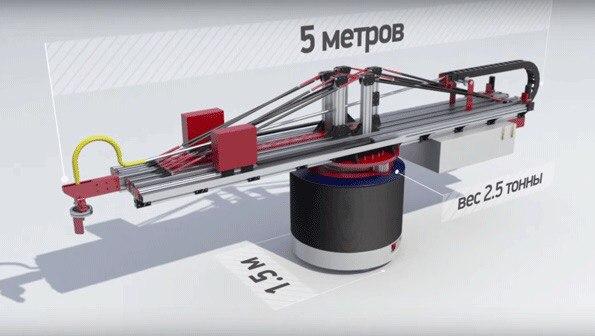 Мобильный строительный 3D-принтер