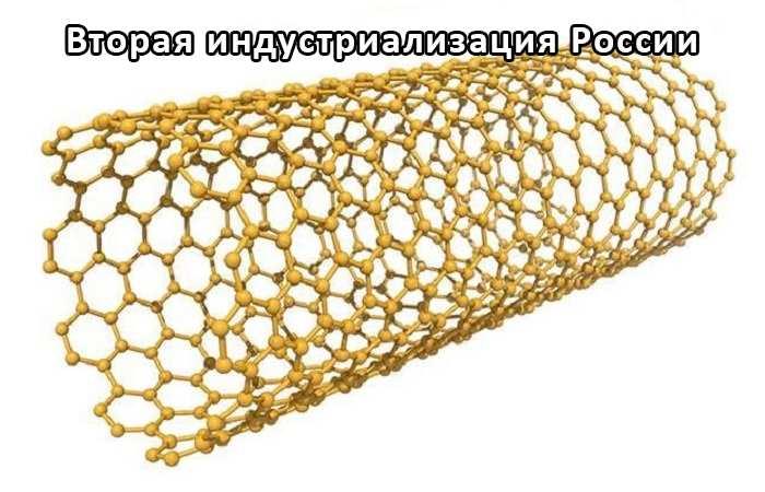 Углеродные нанотрубки одностенные