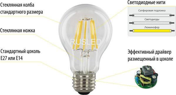 Светодиодные лампочки томича