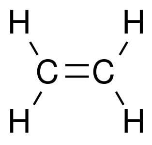Химические свойства этилена и ацетилена