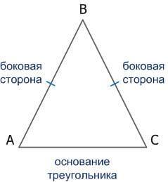Равнобедренный треугольник, свойства, признаки и формулы_1