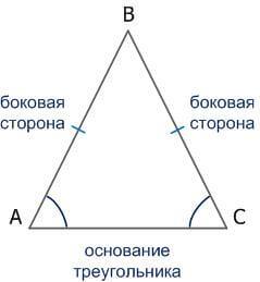 Равнобедренный треугольник, свойства, признаки и формулы_2