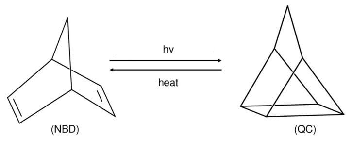 Запасание солнечной энергии в химических веществах