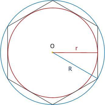 Шестиугольник, виды, свойства и формулы