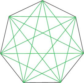 Семиугольник, виды, свойства и формулы